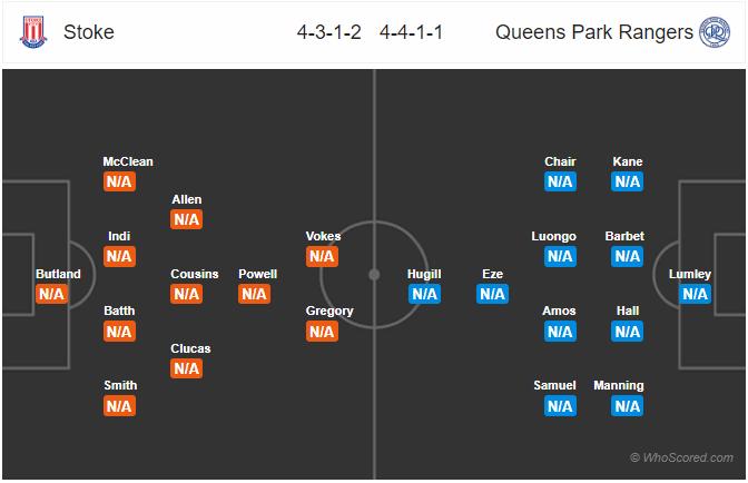 Dự đoán Stoke vs QPR ngày 03/8