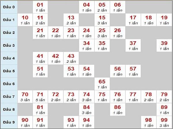 cau-mb-chay-3-ngay-25-3-2020-min