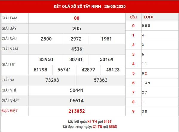 Soi cầu số đẹp XS Tây Ninh thứ 5 ngày 16-4-2020