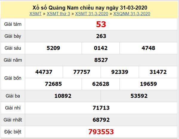Soi cầu XSQNM 28/4/2020 - KQXS Quảng Nam thứ ba