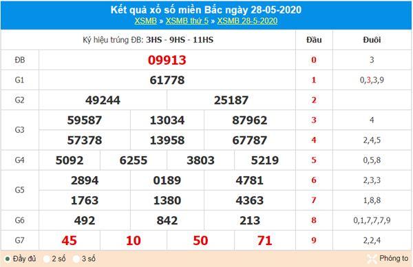 Soi cầu XSMB 29/5/2020, chốt KQXS miền Bắc chuẩn nhất