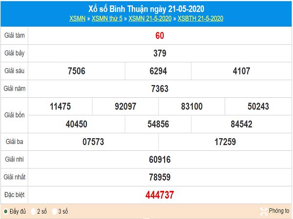 Tổng hợp KQXSBT- Soi cầu xổ số bình thuận ngày 28/05/2020