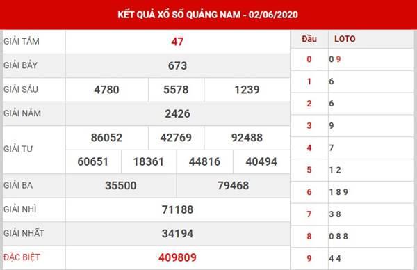 Soi cầu số đẹp sổ xố Quảng Nam thứ 3 ngày 9-6-2020