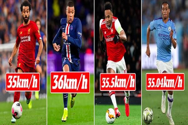 Cầu thủ chạy nhanh nhất thế giới
