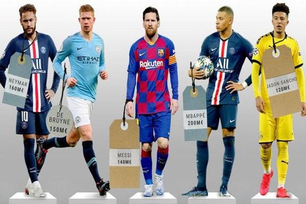 Cầu thủ đắt giá nhất thế giới hiện nay không còn là Messi