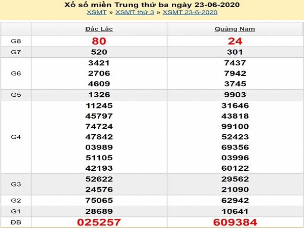 soi-cau-XSMT-24-6-2020-min