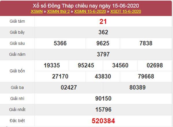 Soi cầu XSDT 22/6/2020 chốt lô số đẹp Đồng Tháp thứ 2