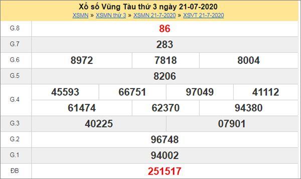 Soi cầu KQXS Vũng Tàu 28/7/2020 chốt giải tám hôm nay