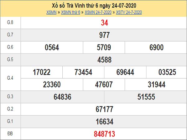 Soi cầu xổ số Trà Vinh ngày 31/7/2020 mới nhất hôm nay