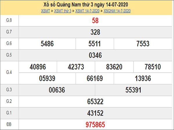 Soi cầu XSQNM ngày 21/7/2020, soi cầu xổ số Quảng Nam