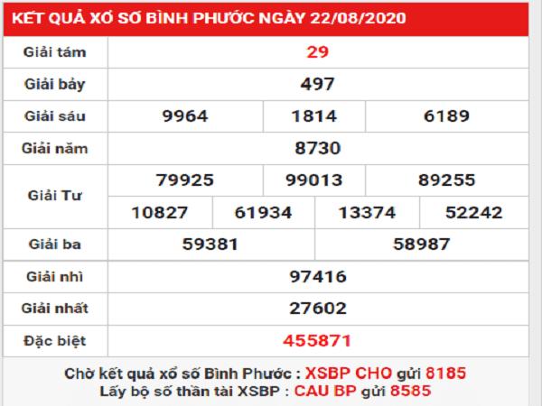 Phân tích KQXSBP- xổ số bình phước thứ 7 ngày 29/08/2020 tỷ lệ trúng cao