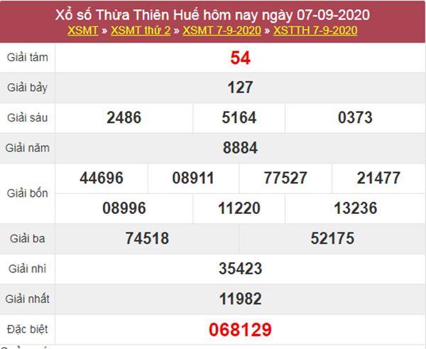 Soi cầu XSTTH 14/9/2020 chốt lô VIP Thừa Thiên Huế thứ 2