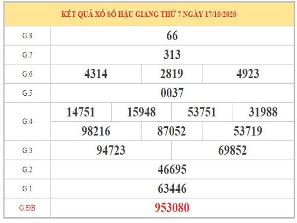 Soi cầu XSHG ngày 24/10/2020dựa trên phân tích KQXSHG kỳ trước