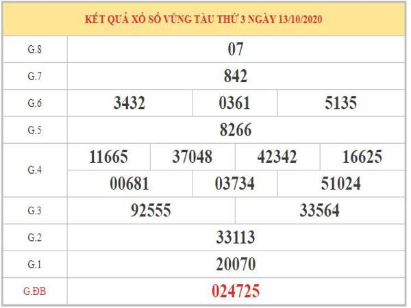Soi cầu XSBL ngày 20/10/2020 chốt lô số đẹp xổ số Bạc Liêu ngày thứ 3