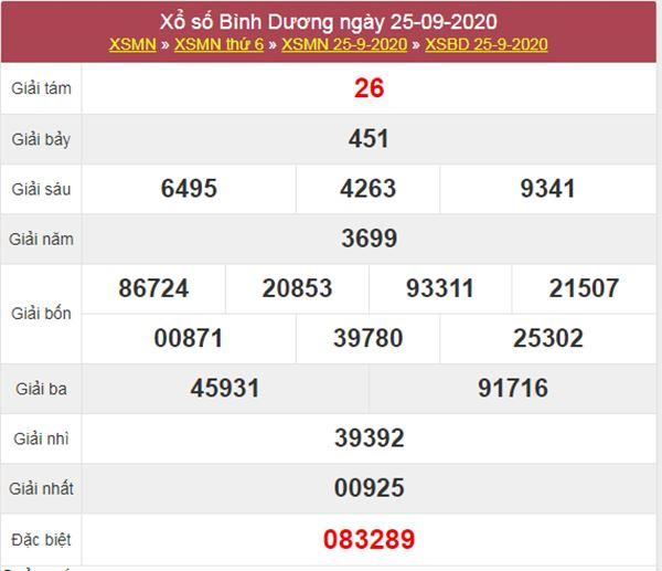 Soi cầu XSBD 2/10/2020 chốt lô số đẹp Bình Dương thứ 6