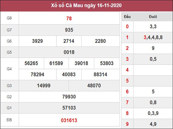Nhận định XSCM ngày 23/11/2020- xổ số cà mau cùng chuyên gia
