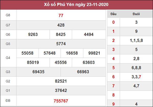 Soi cầu KQXS Phú Yên 30/11/2020 thứ 2 độ chuẩn xác cao