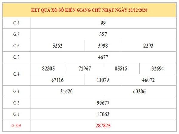 Soi cầu XSKG ngày 27/12/2020 dựa trên kết quả kì trước