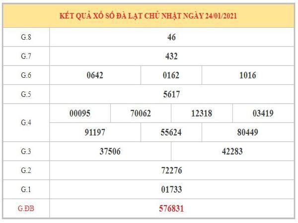 Soi cầu XSDL ngày 31/1/2021 dựa trên kết quả kì trước
