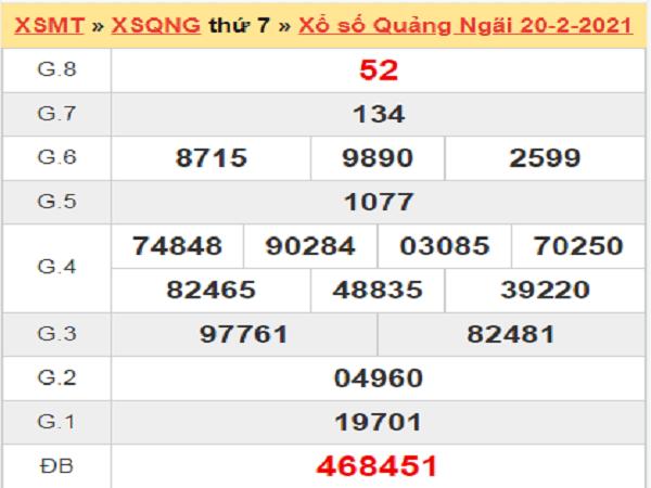 Soi cầu XSQNG 27/2/2021