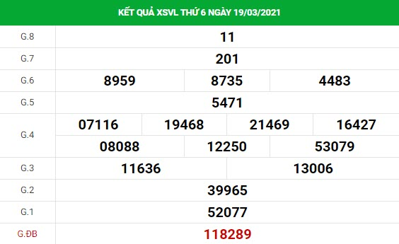 Soi cầu XS Vĩnh Long chính xác thứ 6 ngày 26/03/2021