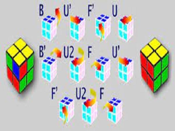Giới thiệu về Rubik 2x2
