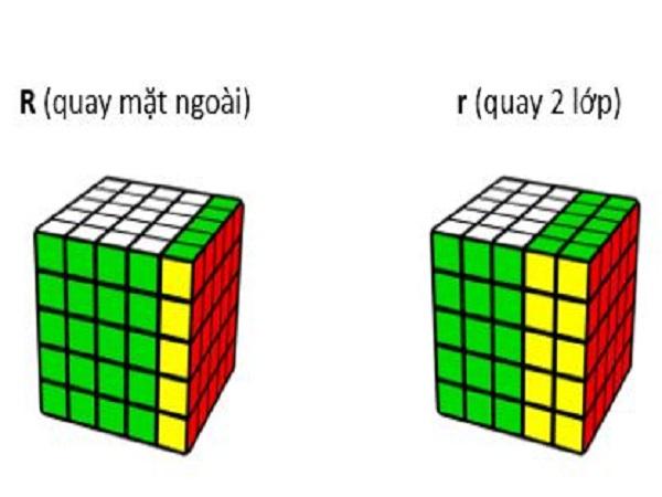 cách giải rubik 5x5 chi tiết