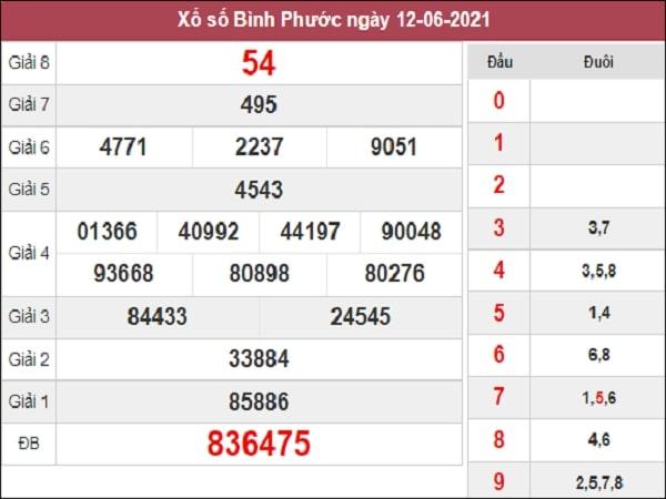 Soi cầu XSBP 19/6/2021