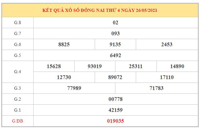 Soi cầu XSDN ngày 2/6/2021 dựa trên kết quả kì trước