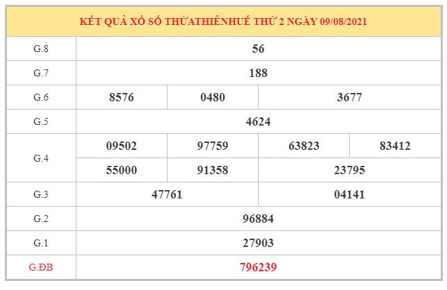 Soi cầu XSTTH ngày 16/8/2021 dựa trên kết quả kì trước