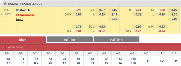 Tỷ lệ kèo bóng đá giữa Rostov vs Krasnodar