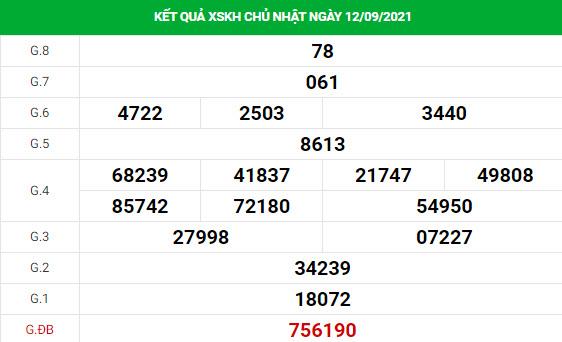 Soi cầu xổ số Khánh Hòa 15/9/2021 thống kê XSKH chính xác